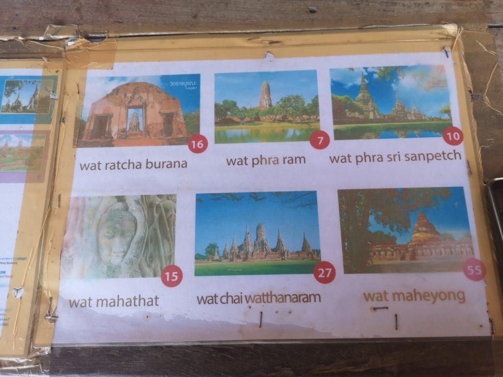 Les 6 temples inclus dans le pass